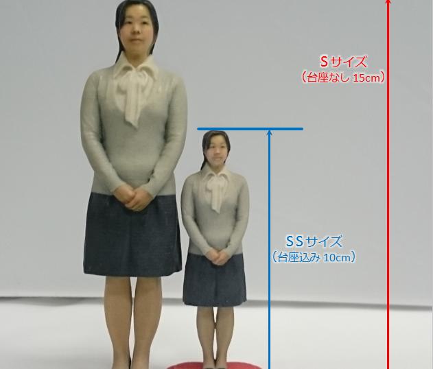 3Dフィギュア SSサイズとSサイズ