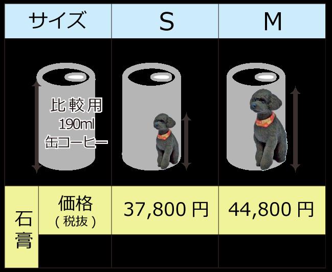 ペットフィギュア 価格表(S、M)
