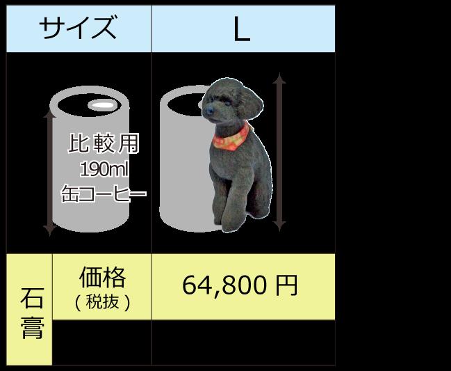 ペットフィギュア 価格表(L)