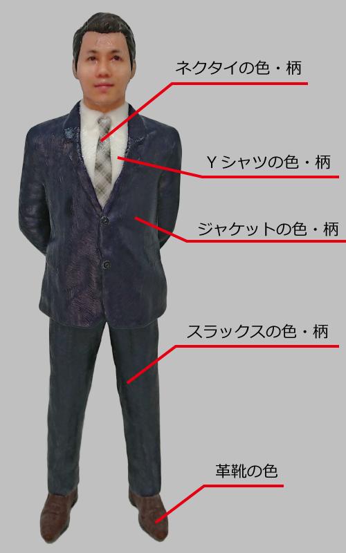メメント「スーツ」カスタマイズポイント