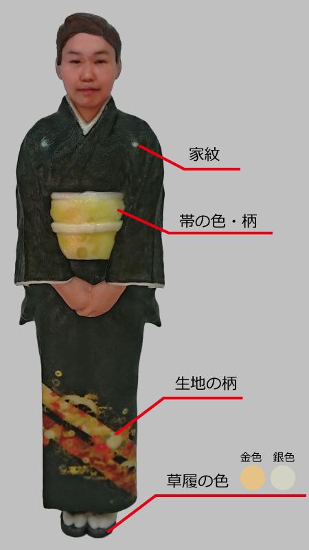 メメント「留袖」カスタマイズポイント
